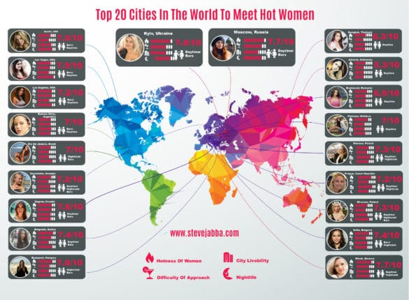 20 best cities in the world for single guys